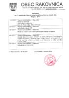 Uznesenie z 21 zasadnutia OZ